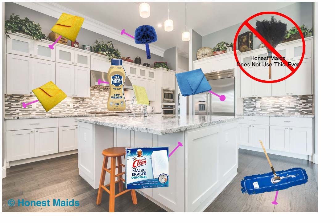 kitchen cleaning guide